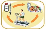 Сахарный диабет и спорт